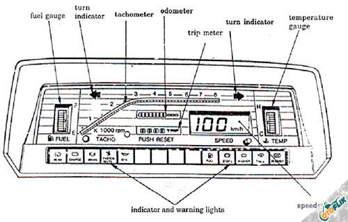 Rangkaian Listrik pada Speedometer Mobil