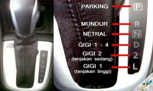 Istilah dan Fungsi Tuas-Tuas Mobil Matic