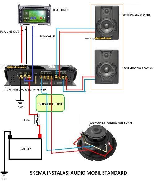 Skema Standar Pemasangan Power Audio Mobil 4 Channel