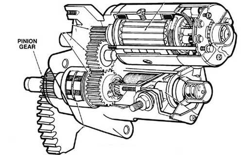 Drive Pinion Gear