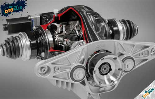 Electric Controlled Limited Slip Differential