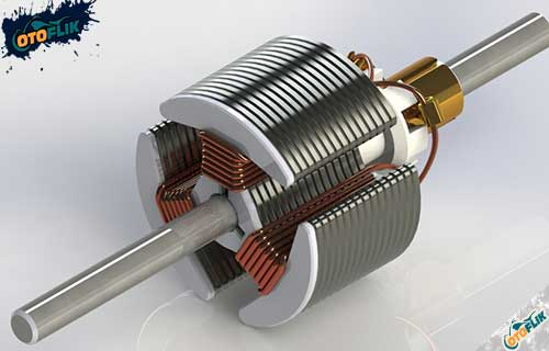 Rotor Coil