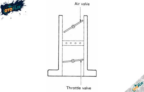 Karburator Air Valve Venturi