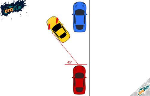 Mundurkan Mobil dengan Sudut 45°