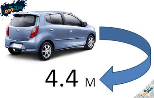 Pengertian Model Perbandingan Radius Putar Mobil