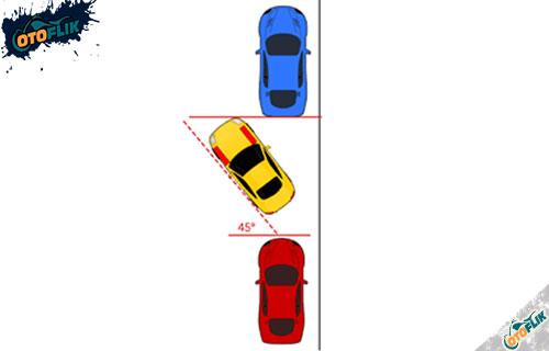 Perhatikan Bagian Mobil