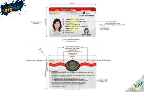 Apa itu Smart SIM