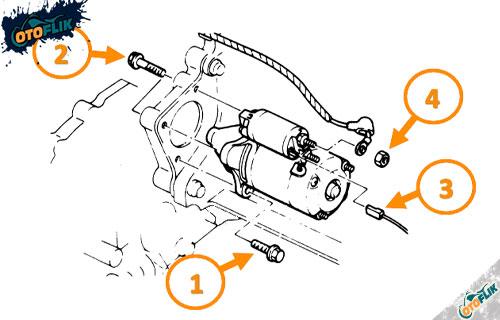 Cara Memasang Dinamo Starter Mobil