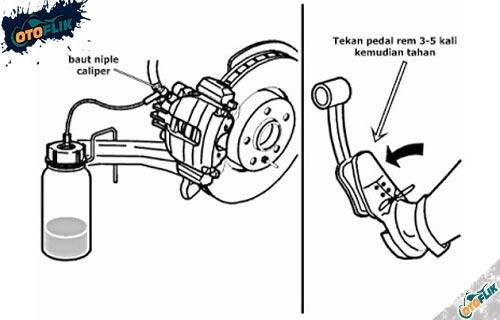 Panduan Cara Bleeding Rem Mobil Manual