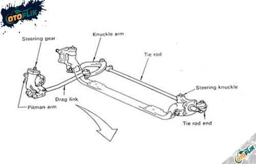 Steering Lingkage