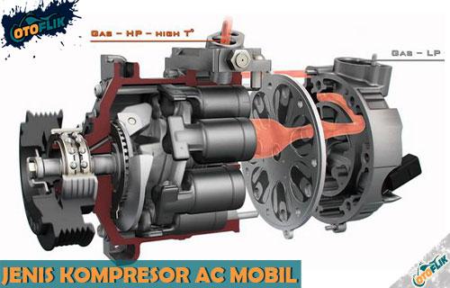 Jenis Kompresor AC Mobil Fungsi Tipe dan Cara Kerja
