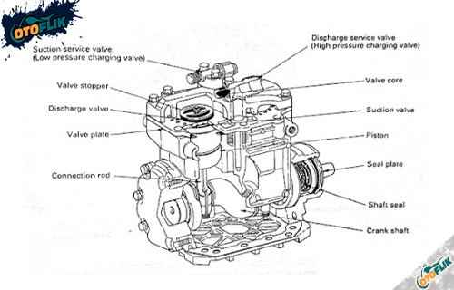 Kompresor AC Tipe Crank