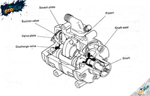 Kompresor AC Tipe Swash Plate