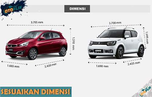 Sesuaikan dengan Dimensi Mobil