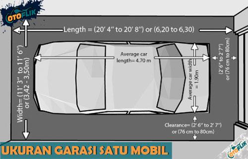 Ukuran Garasi Satu Mobil