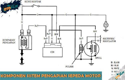 12 Komponen Sistem Pengapian Sepeda Motor Fungsi Cara Kerja Otoflik