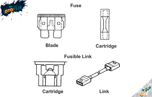 Jenis Fusible Link