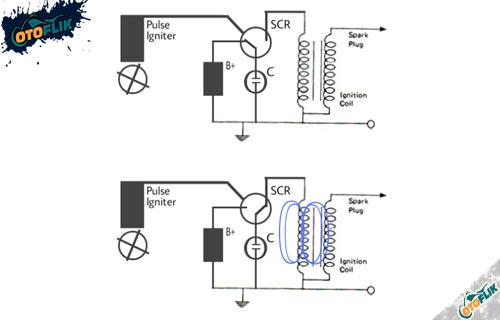Skema Rangkaian Sistem Pengapian Motor CDI