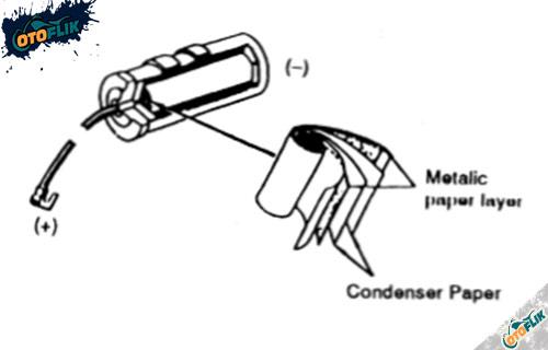 Jenis Kondensor Pada Sistem Pengapian Mobil Konvensional