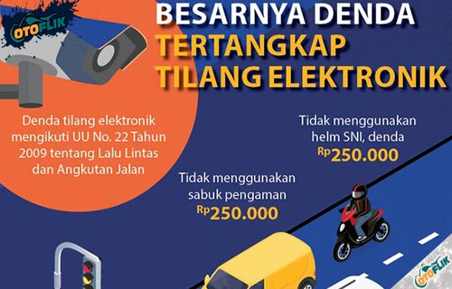 Daftar Denda Tilang Elektronik