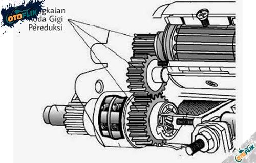 Motor Starter Gear Reduction