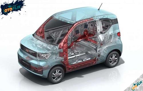 Review Spesifikasi Wuling Mini EV