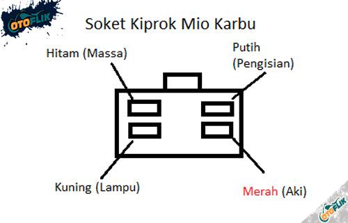 Warna Kabel Kiprok Mio Karbu
