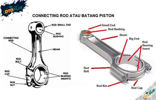 Komponen Connecting Rod
