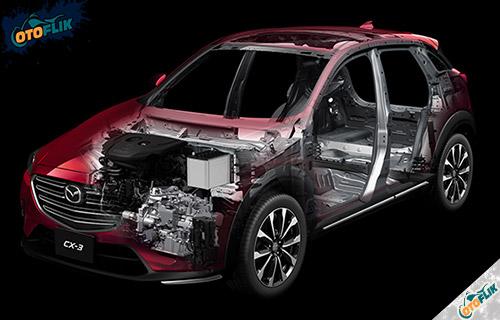 Review Mazda CX 3 Sport