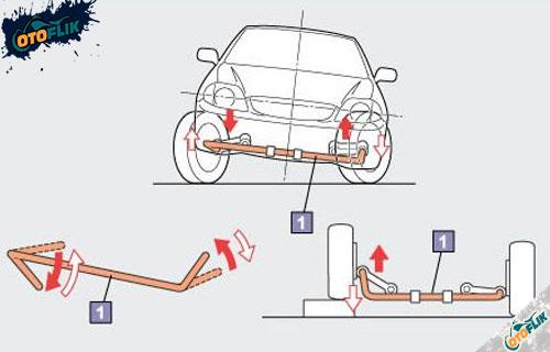 Cara Kerja Stabilizer Mobil