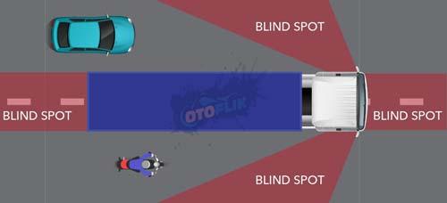 Blind Spot Pada Truk