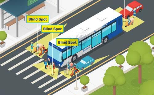Contoh Blid Spot Pada Mobil
