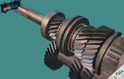 Cara Kerja Synchromesh Pada Transmisi